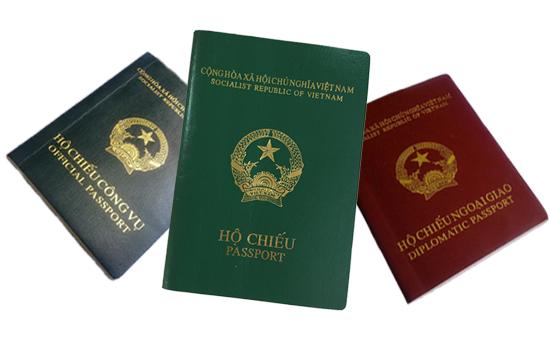 hộ chiếu passport là gì